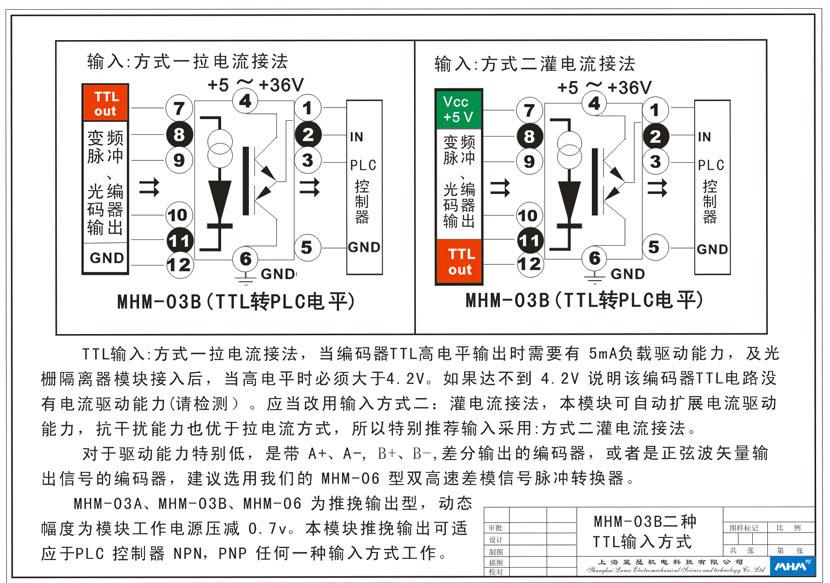 与plc npn漏型输入端,高速计数器 配合使用选型
