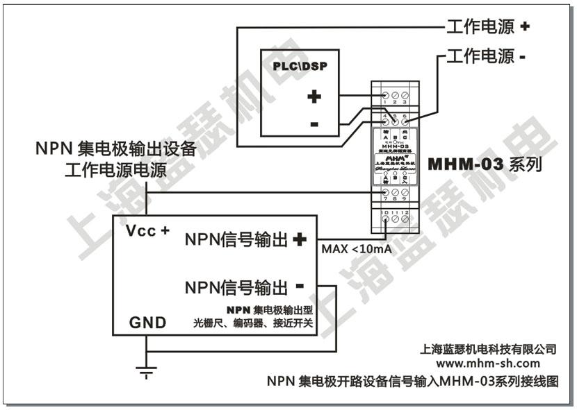 与 PLC NPN漏型输入端、高速计数器 配合使用选型 NPN漏型输入请选用 MHM-03AO、MHM-03BO、MHM-03LO、MHM-03ZO (请注意输入端的频率响应速度与信号源的频率是否匹配,信号接收端频响速度应为发射端最高速度的1.5倍以上,不然会造成漏脉冲现象) 与 PLC PNP源型输入端、高速计数器 配合使用选型 PNP源型输入端必须为高阻状态请选用 MHM-03A、MHM-03B、MHM-03L、MHM-03Z